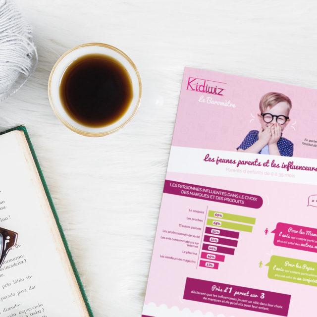 Infographie - Brochure - Salon - Enfant - Kidiwiz